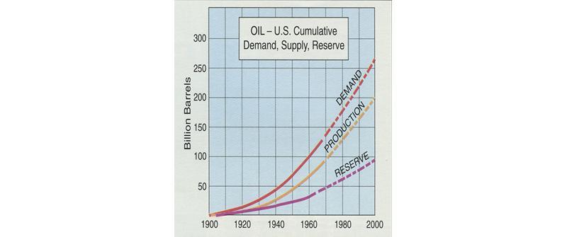 merit pioneer wiring diagrams bitumen heavy oil  oil sands   bitumen heavy oil  oil sands