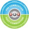 Carbon Sequestration Program at NETL
