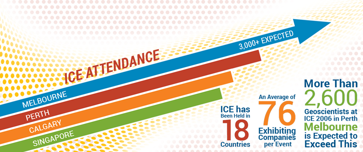 ICE2015 Attend
